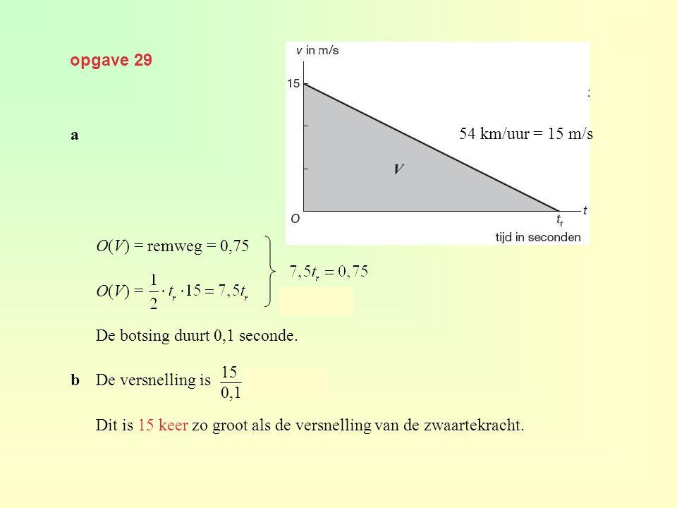 opgave 29 a. O(V) = remweg = 0,75. O(V) = De botsing duurt 0,1 seconde. b De versnelling is = 150 m/s2.