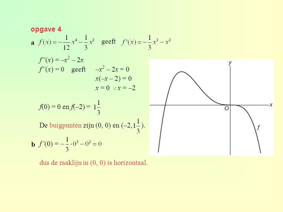 opgave 4 geeft. f (x) = –x2 – 2x. f (x) = 0 geeft –x2 – 2x = 0. x(–x – 2) = 0. x = 0 ∨ x = –2.