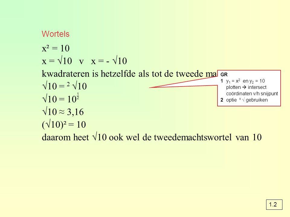 kwadrateren is hetzelfde als tot de tweede macht verheffen √10 = 2 √10