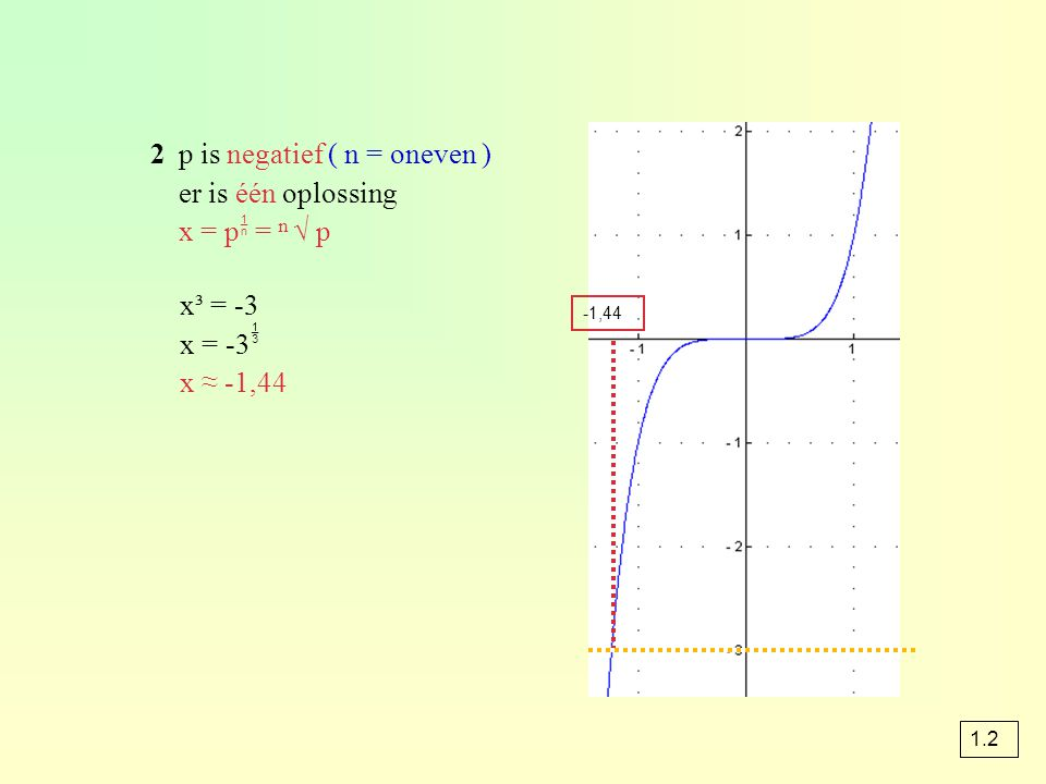 2 p is negatief ( n = oneven ) er is één oplossing x = p = n √ p