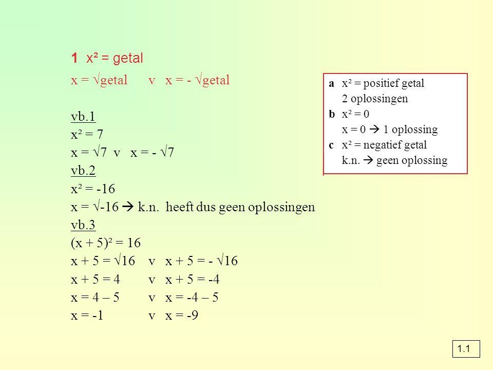 x = √-16  k.n. heeft dus geen oplossingen vb.3 (x + 5)² = 16