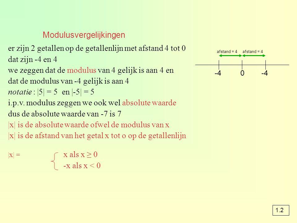 Modulusvergelijkingen