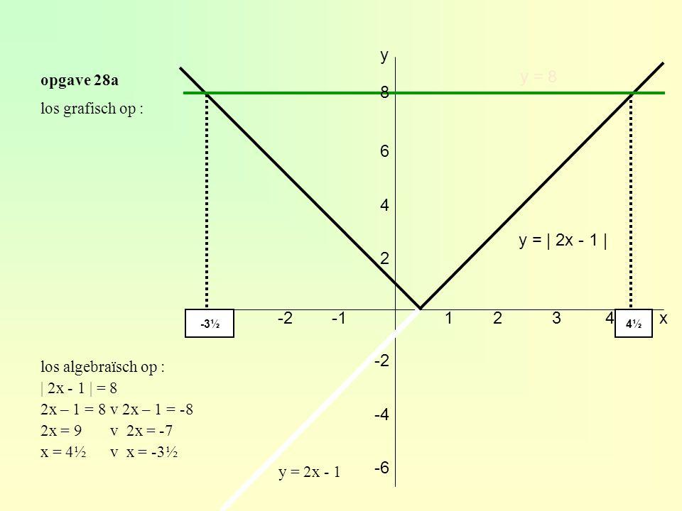 y y = 8 8 6 4 y = | 2x - 1 | 2 -3 -2 -1 1 2 3 4 x -2 -4 -6 opgave 28a