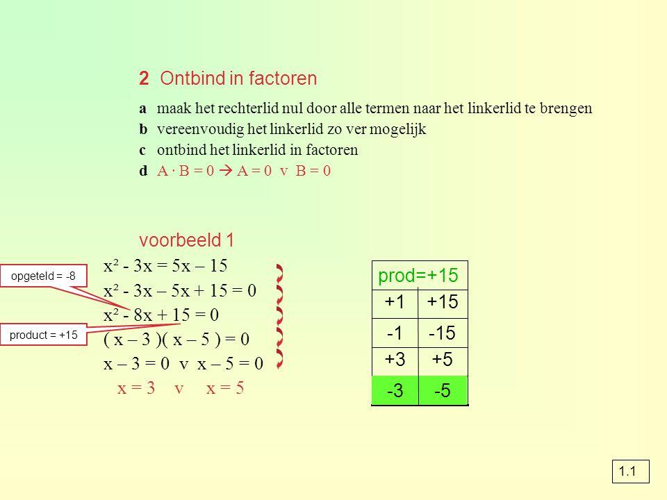2 Ontbind in factoren voorbeeld 1 x² - 3x = 5x – 15
