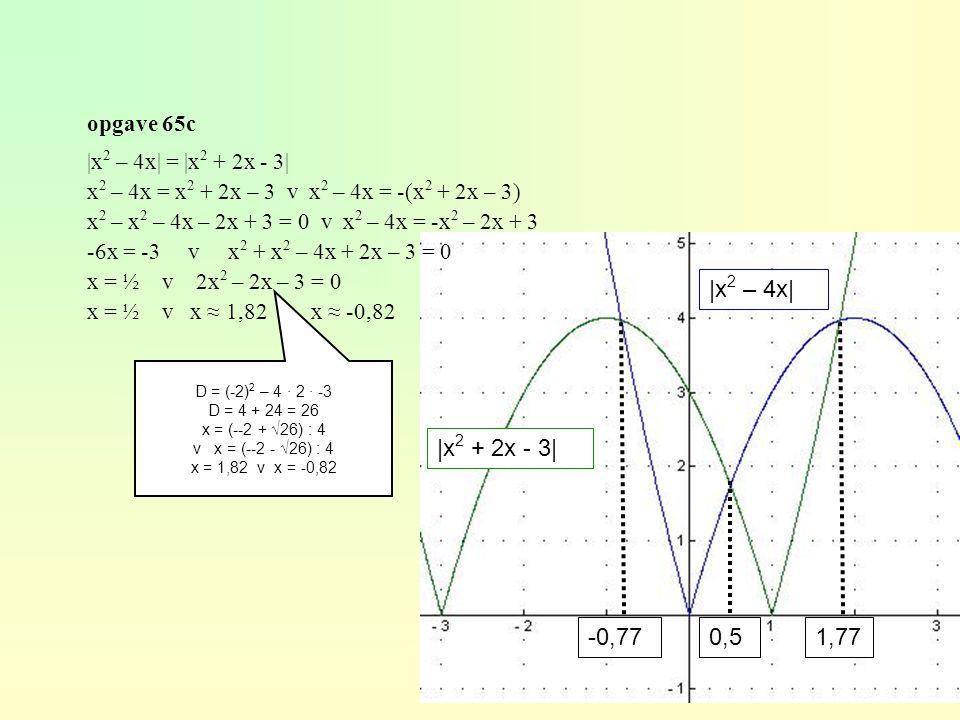 opgave 65c |x2 – 4x| = |x2 + 2x - 3| x2 – 4x = x2 + 2x – 3 v x2 – 4x = -(x2 + 2x – 3) x2 – x2 – 4x – 2x + 3 = 0 v x2 – 4x = -x2 – 2x + 3.