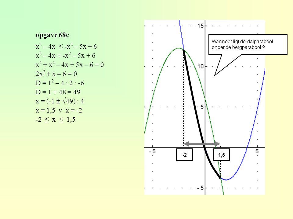 opgave 68c x2 – 4x ≤ -x2 – 5x + 6 x2 – 4x = -x2 – 5x + 6