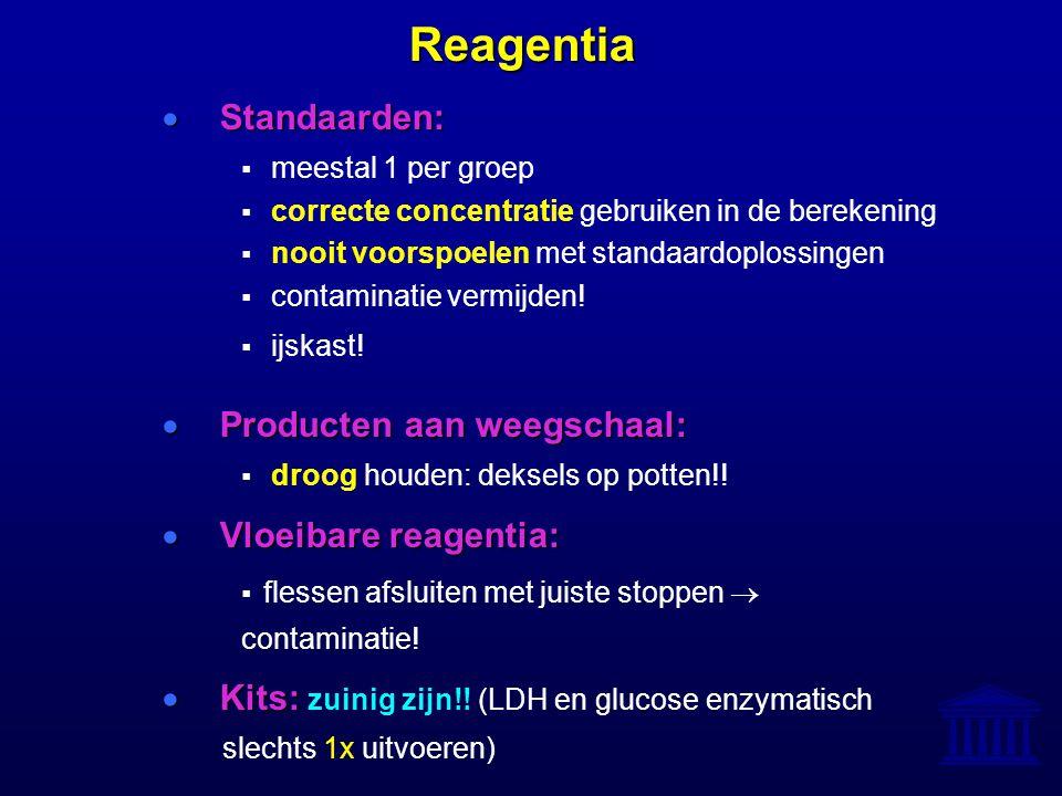 Reagentia Standaarden: Producten aan weegschaal: Vloeibare reagentia: