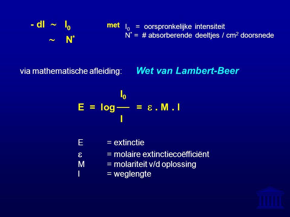  N* - dI  I0 met I0 E = log =  . M . l I E = extinctie