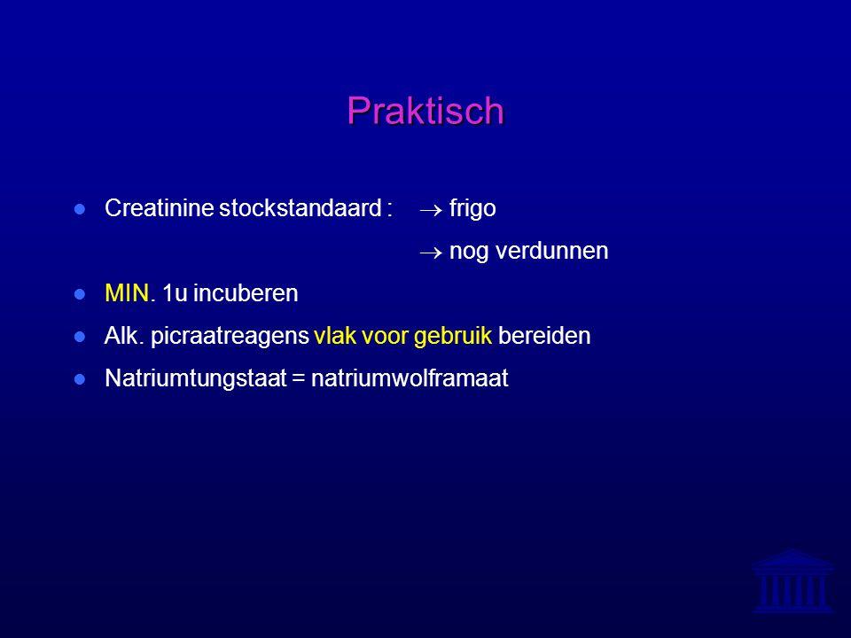 Praktisch Creatinine stockstandaard :  frigo  nog verdunnen