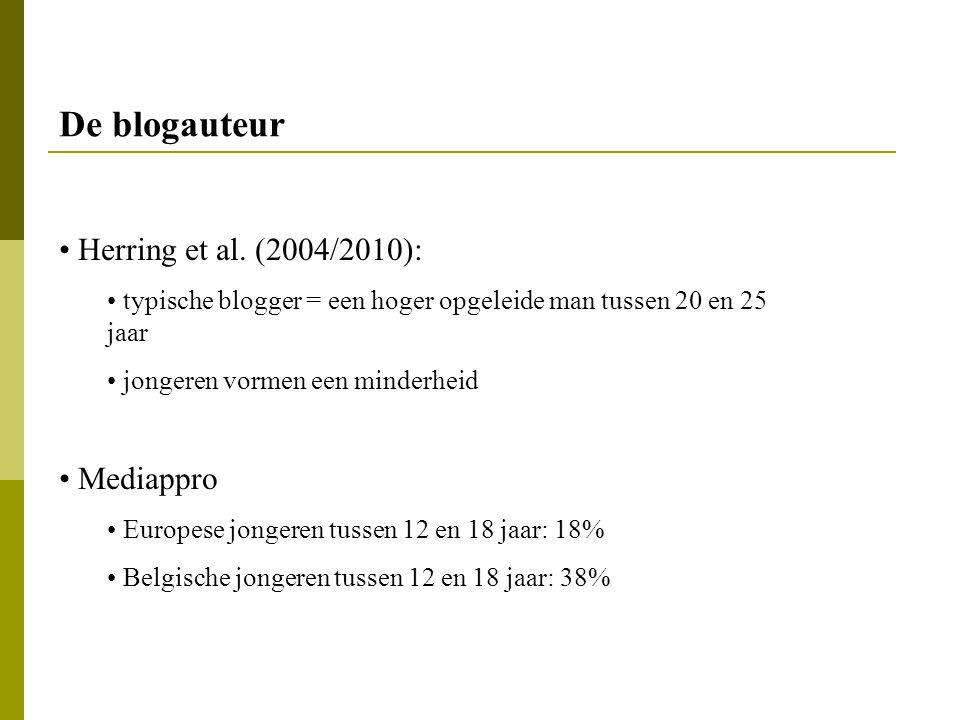 De blogauteur Herring et al. (2004/2010): Mediappro