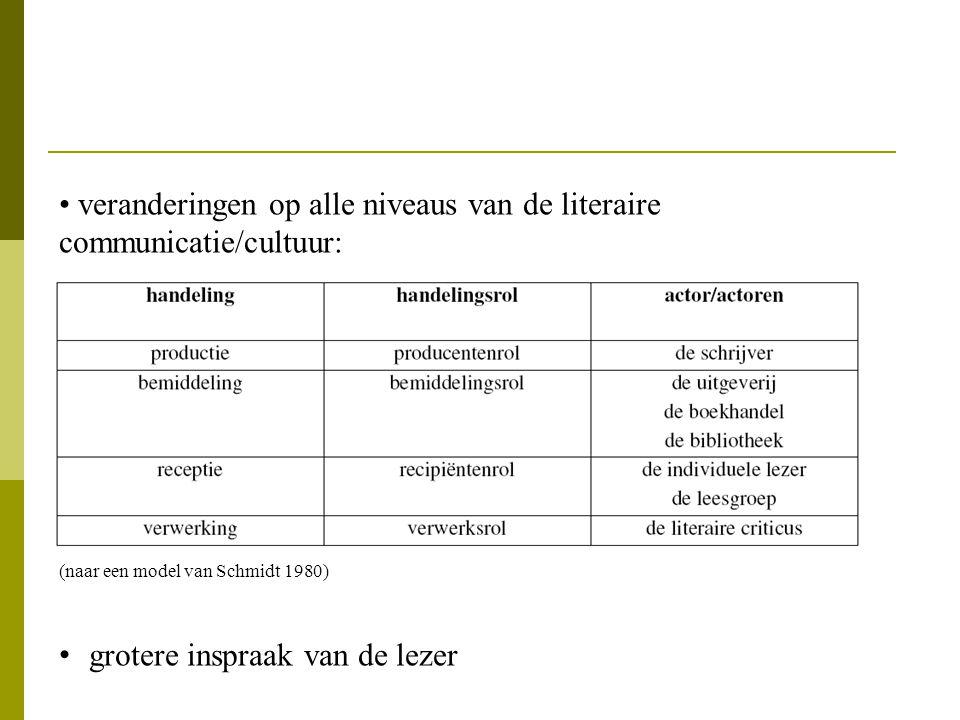 veranderingen op alle niveaus van de literaire communicatie/cultuur: