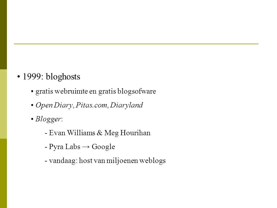 1999: bloghosts gratis webruimte en gratis blogsofware