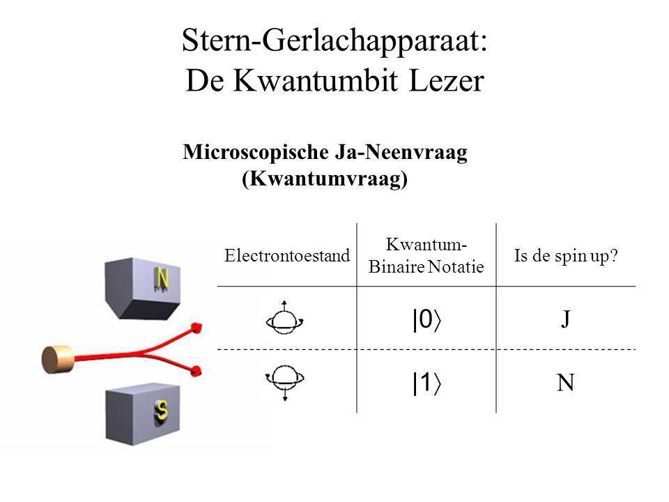 Stern-Gerlachapparaat: De Kwantumbit Lezer