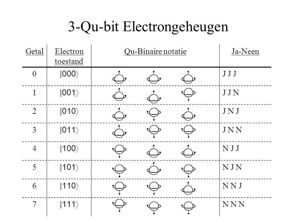 3-Qu-bit Electrongeheugen