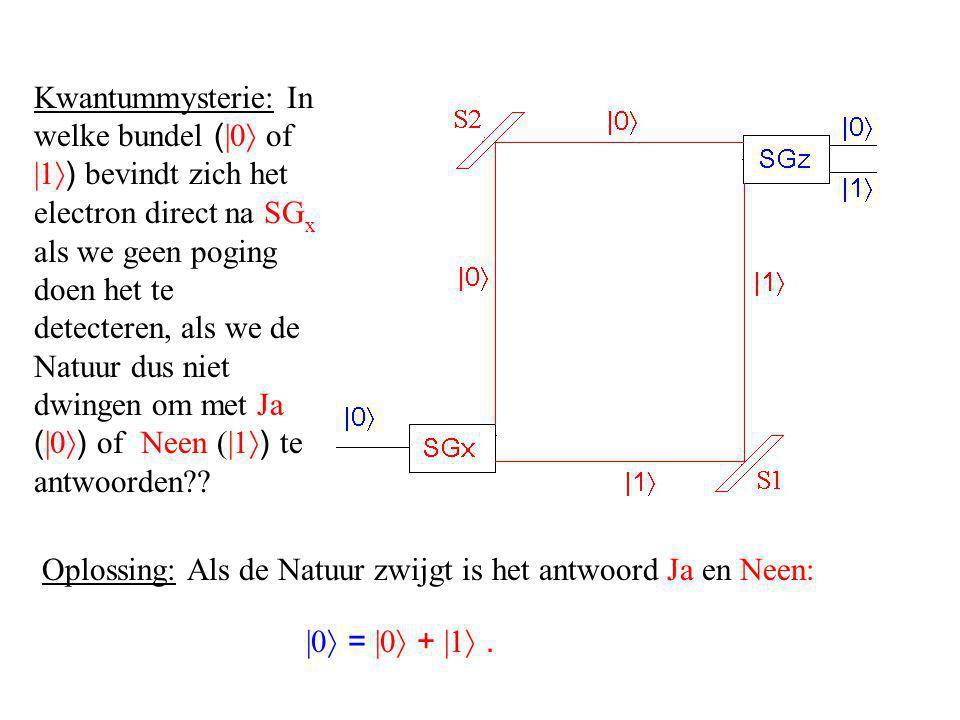 Kwantummysterie: In welke bundel (|0〉 of |1〉) bevindt zich het electron direct na SGx als we geen poging doen het te detecteren, als we de Natuur dus niet dwingen om met Ja (|0〉) of Neen (|1〉) te antwoorden