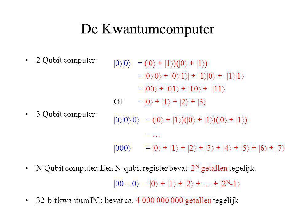 De Kwantumcomputer 2 Qubit computer: 3 Qubit computer: