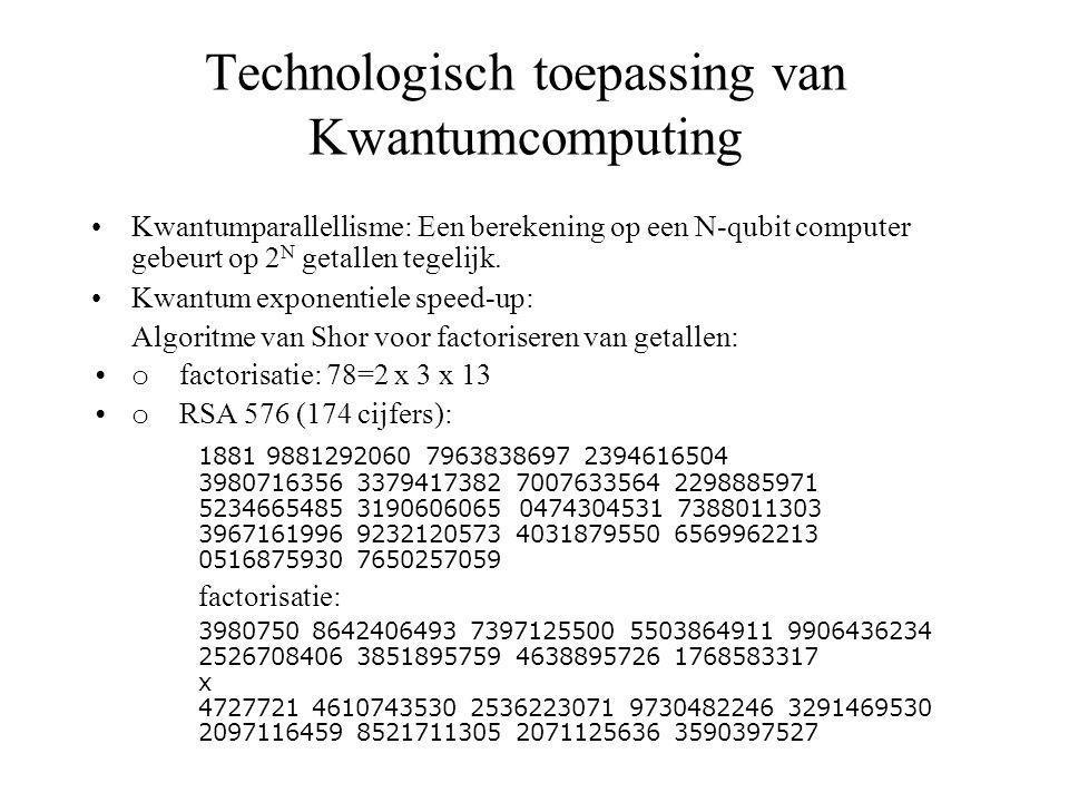 Technologisch toepassing van Kwantumcomputing