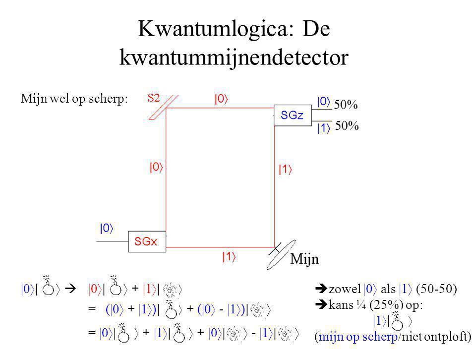 Kwantumlogica: De kwantummijnendetector