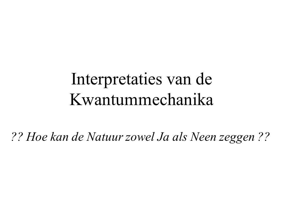 Interpretaties van de Kwantummechanika