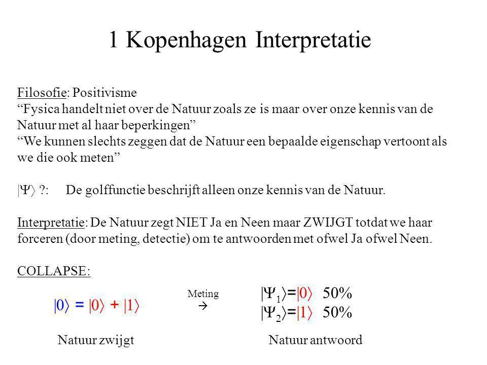 1 Kopenhagen Interpretatie