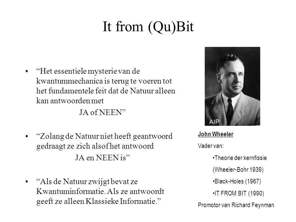 It from (Qu)Bit Het essentiele mysterie van de kwantummechanica is terug te voeren tot het fundamentele feit dat de Natuur alleen kan antwoorden met.
