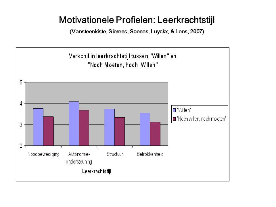 Motivationele Profielen: Leerkrachtstijl