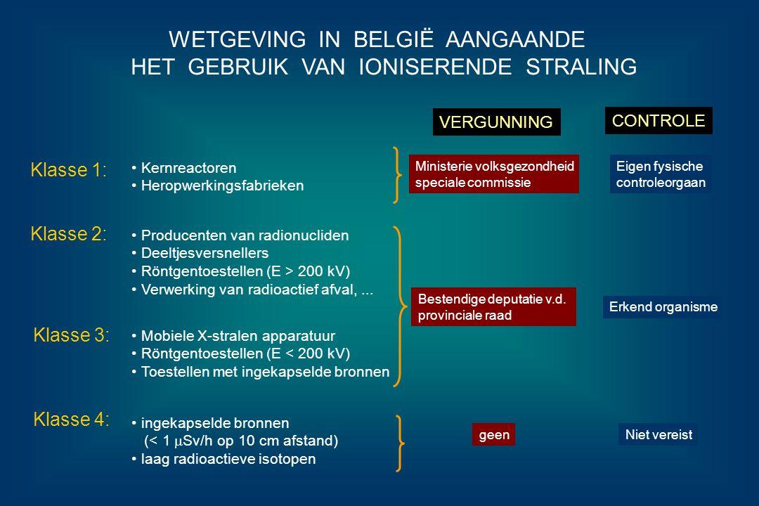 WETGEVING IN BELGIË AANGAANDE HET GEBRUIK VAN IONISERENDE STRALING