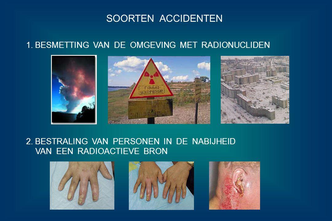 SOORTEN ACCIDENTEN 1. BESMETTING VAN DE OMGEVING MET RADIONUCLIDEN