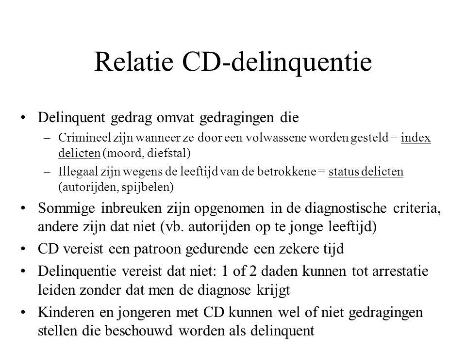 Relatie CD-delinquentie
