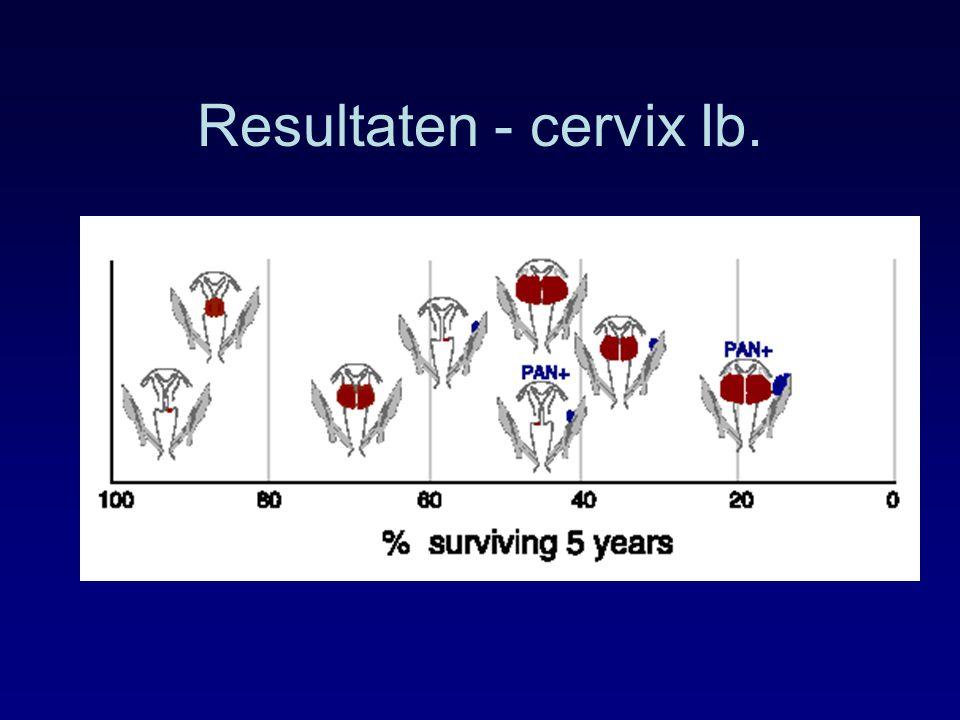 Resultaten - cervix Ib.