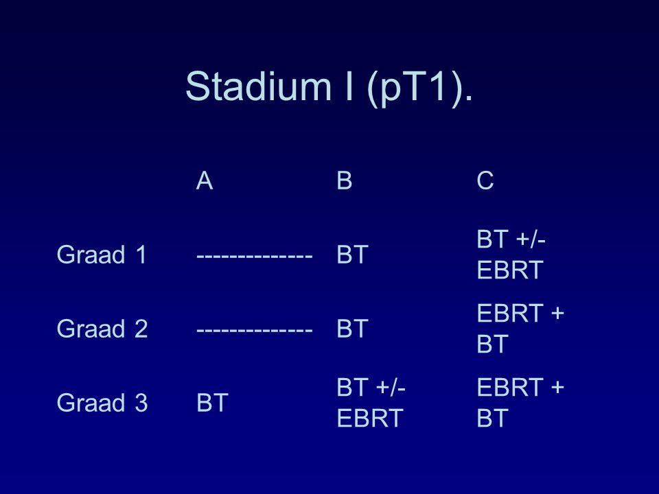 Stadium I (pT1). A B C Graad 1 -------------- BT BT +/- EBRT Graad 2