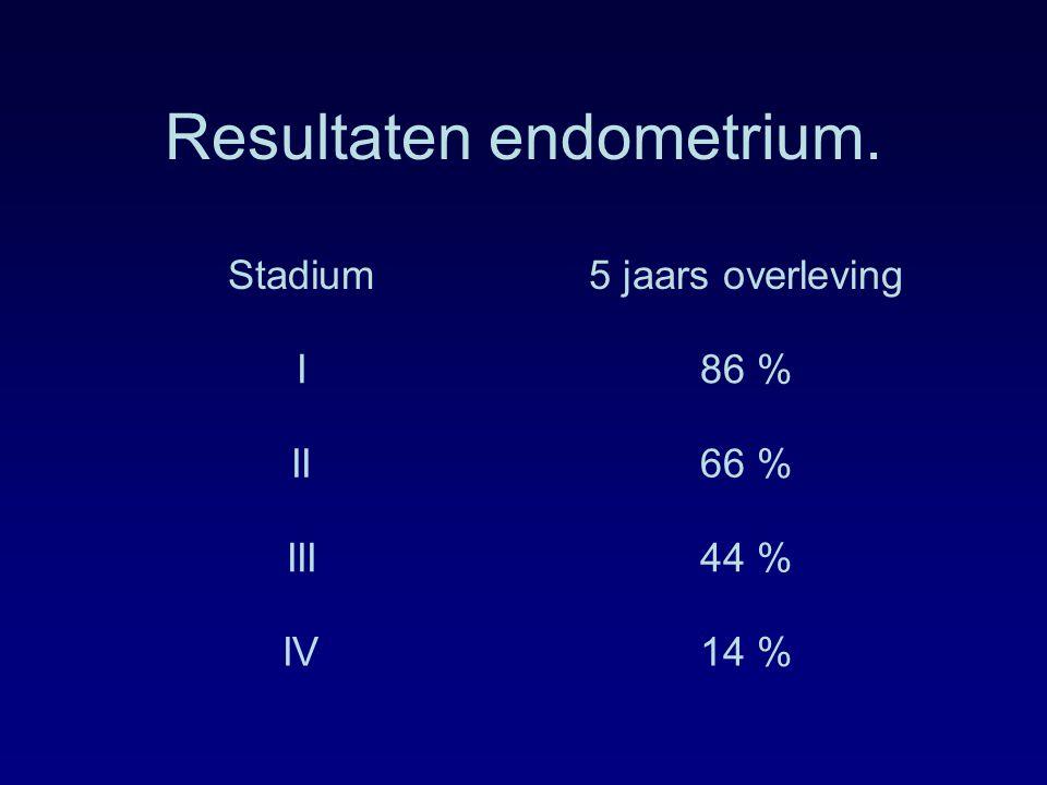 Resultaten endometrium.
