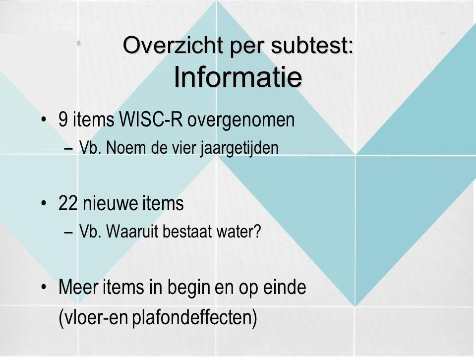 Overzicht per subtest: Informatie