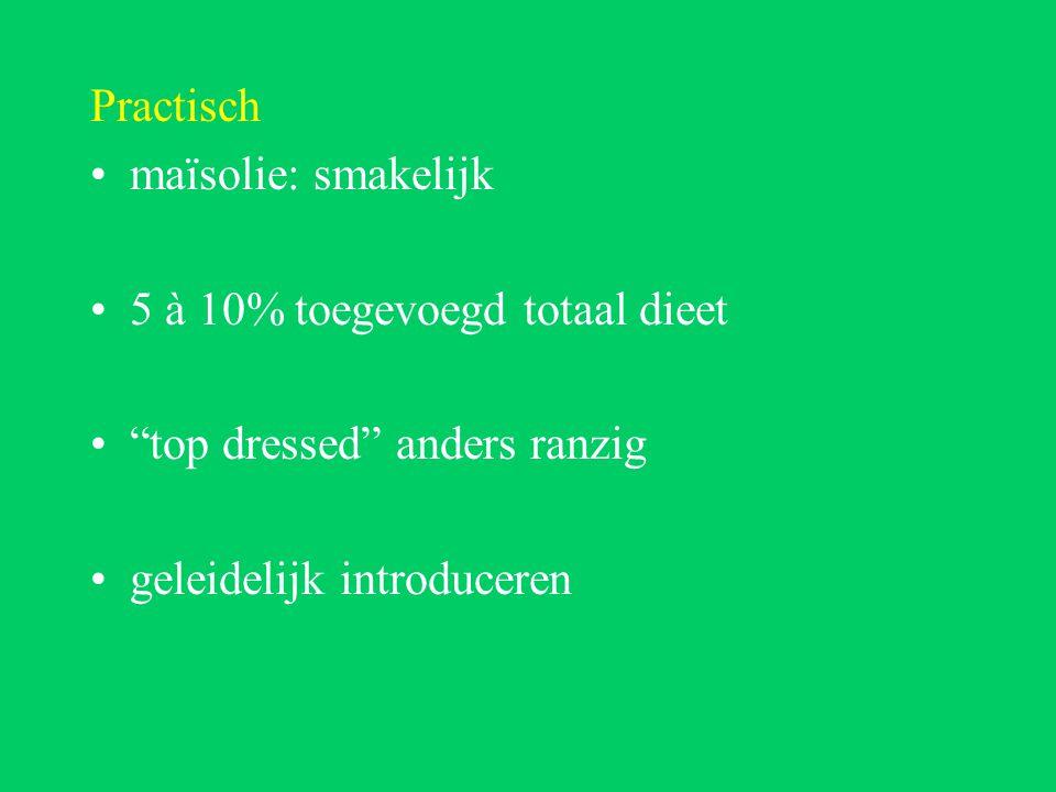 Practisch maïsolie: smakelijk. 5 à 10% toegevoegd totaal dieet.