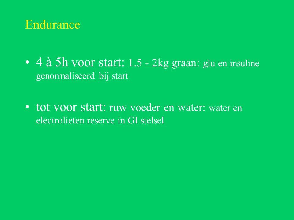 Endurance 4 à 5h voor start: 1.5 - 2kg graan: glu en insuline genormaliseerd bij start.