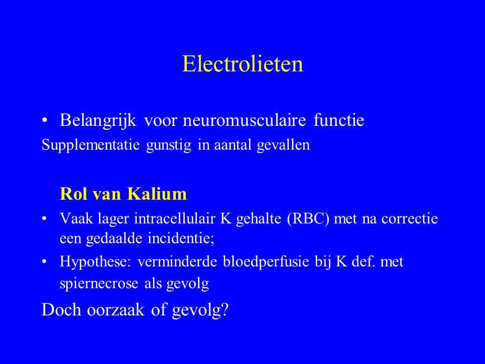 Electrolieten Belangrijk voor neuromusculaire functie Rol van Kalium