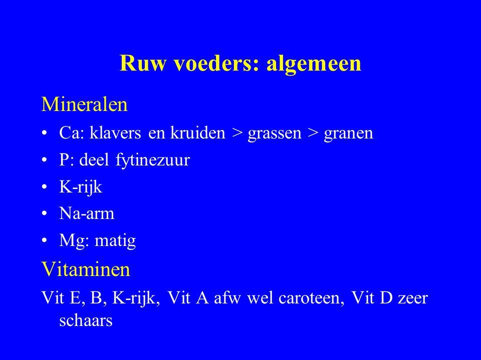Ruw voeders: algemeen Mineralen Vitaminen