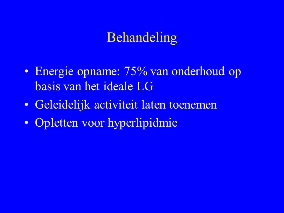 Behandeling Energie opname: 75% van onderhoud op basis van het ideale LG. Geleidelijk activiteit laten toenemen.