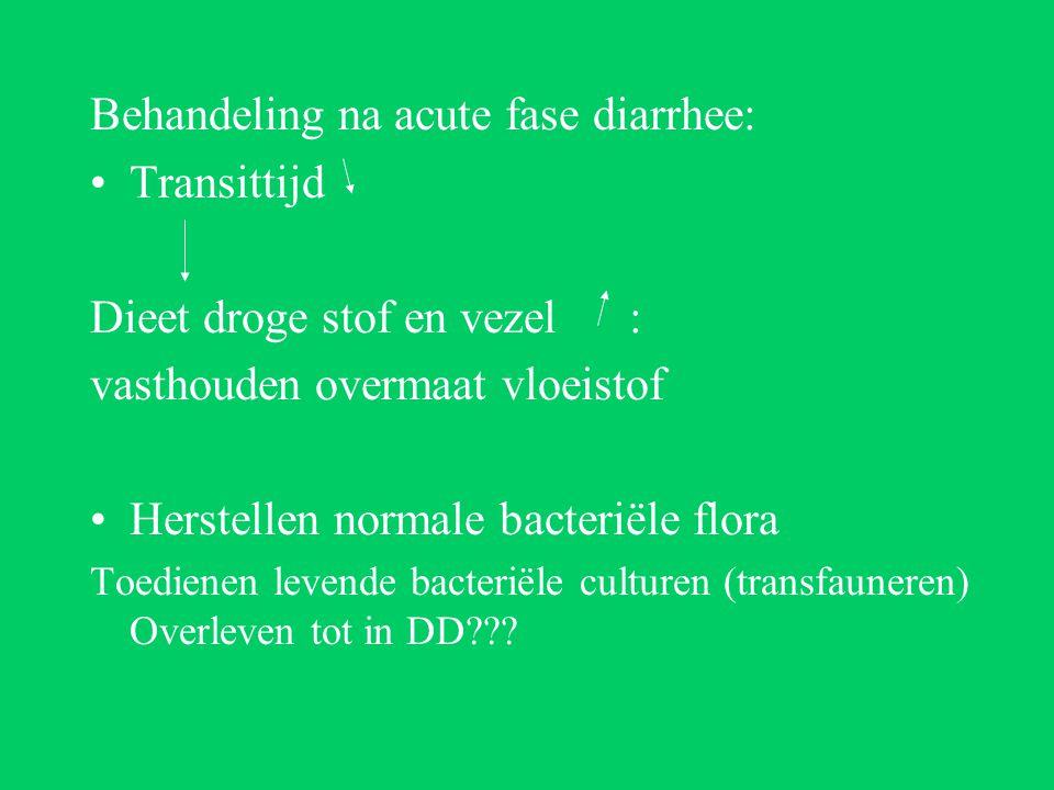 Behandeling na acute fase diarrhee: Transittijd