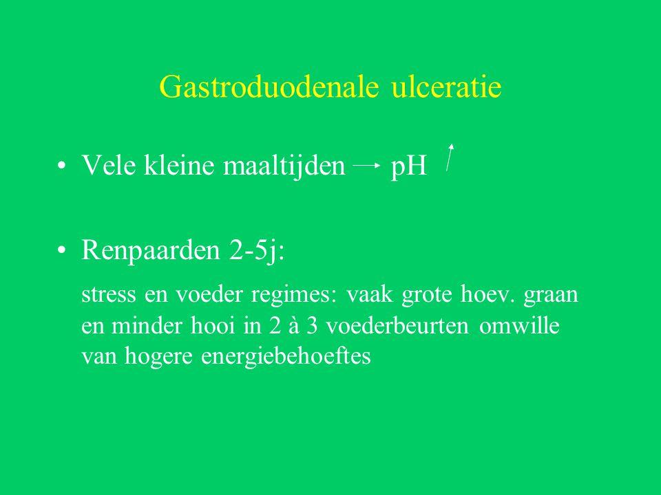 Gastroduodenale ulceratie