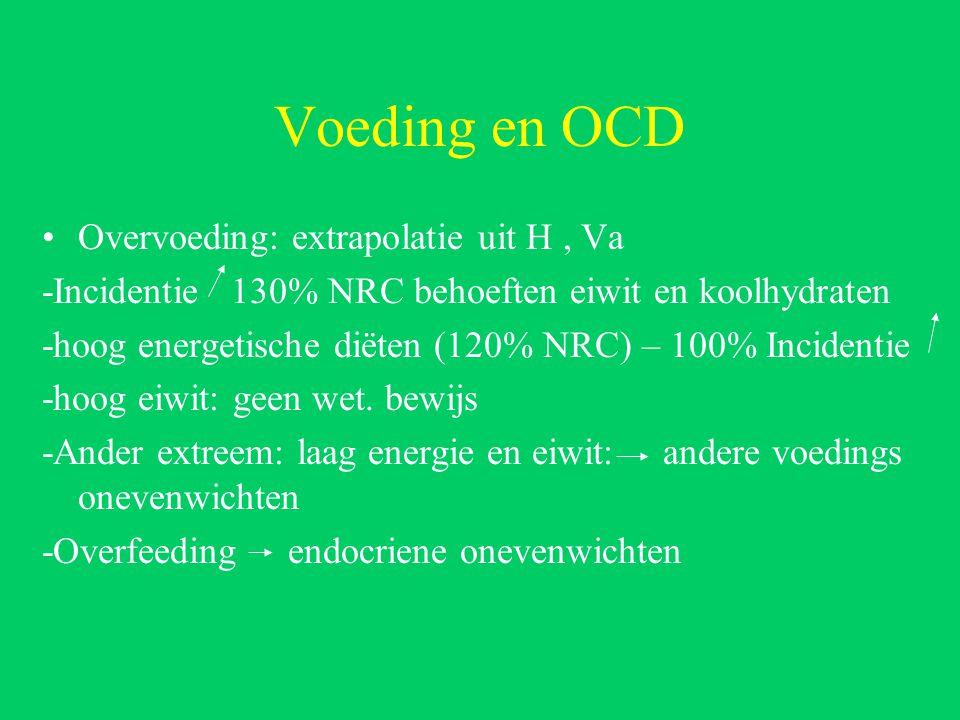 Voeding en OCD Overvoeding: extrapolatie uit H , Va