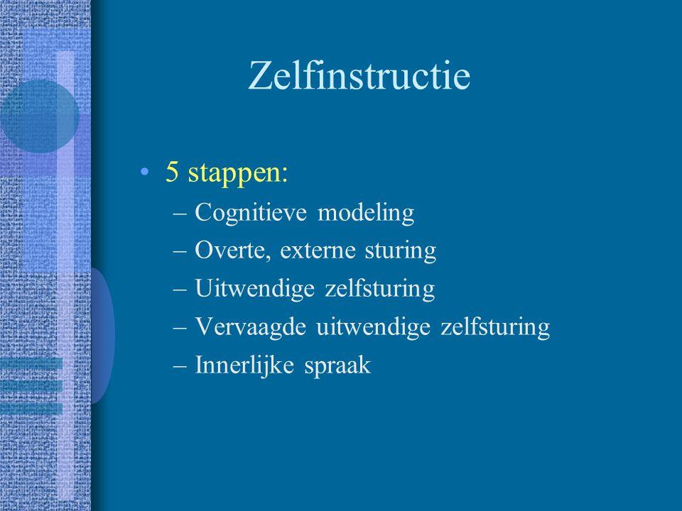 Zelfinstructie 5 stappen: Cognitieve modeling Overte, externe sturing