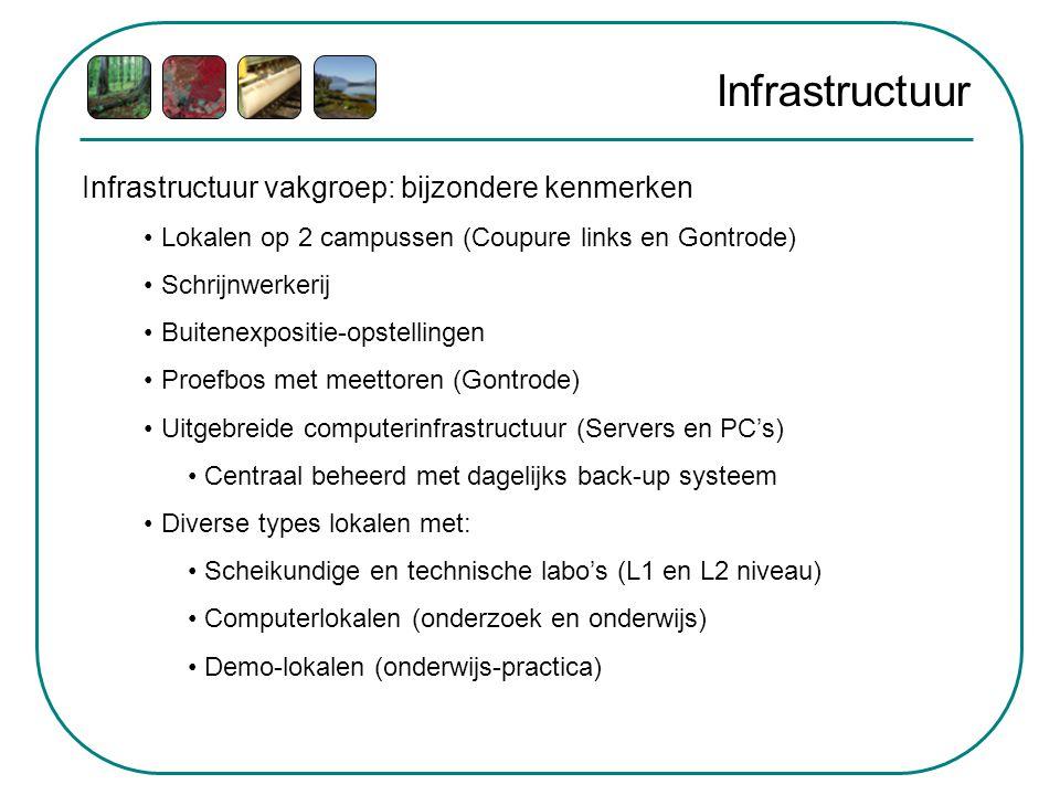 Infrastructuur Infrastructuur vakgroep: bijzondere kenmerken