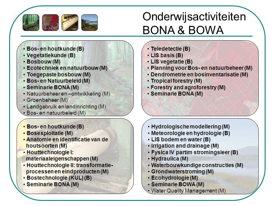 Onderwijsactiviteiten BONA & BOWA
