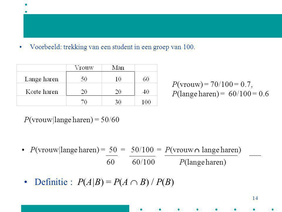 Definitie : P(A|B) = P(A  B) / P(B)