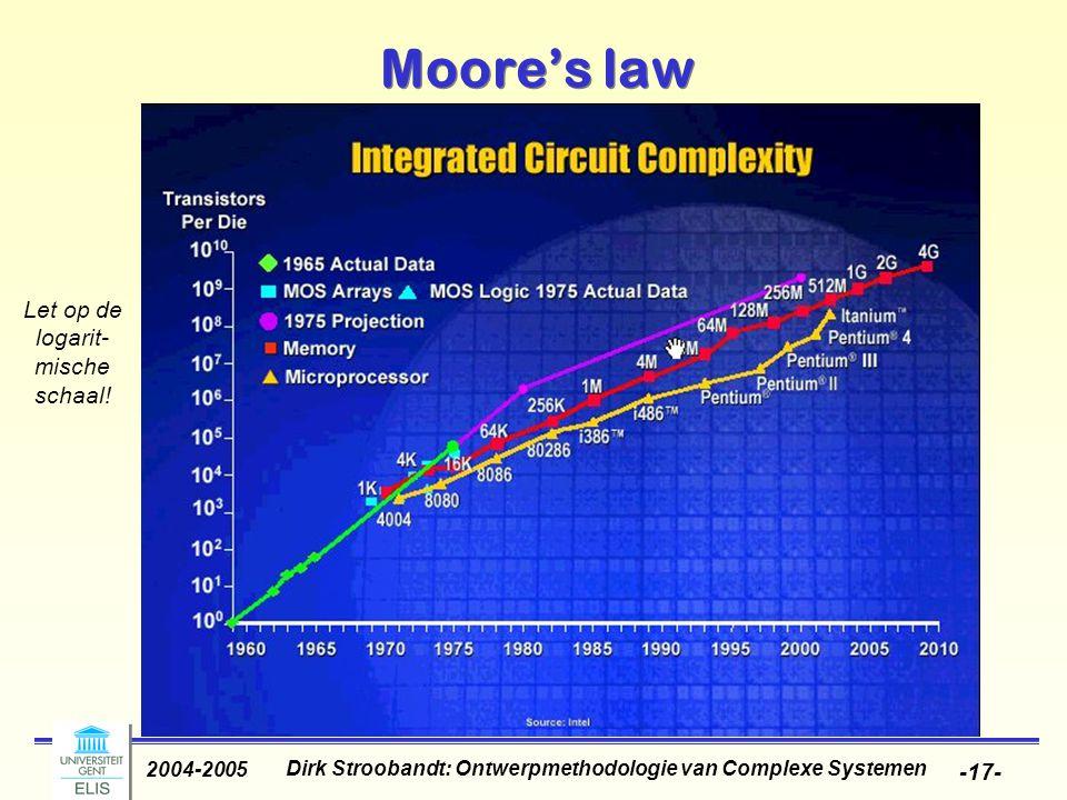 Dirk Stroobandt: Ontwerpmethodologie van Complexe Systemen