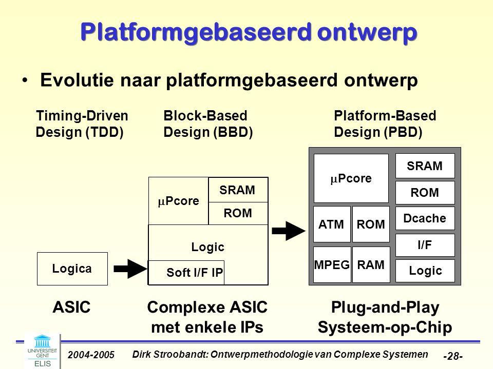 Platformgebaseerd ontwerp