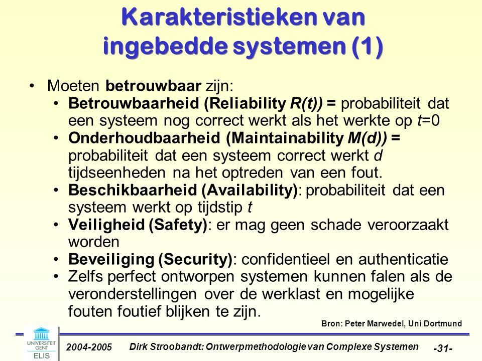 Karakteristieken van ingebedde systemen (1)