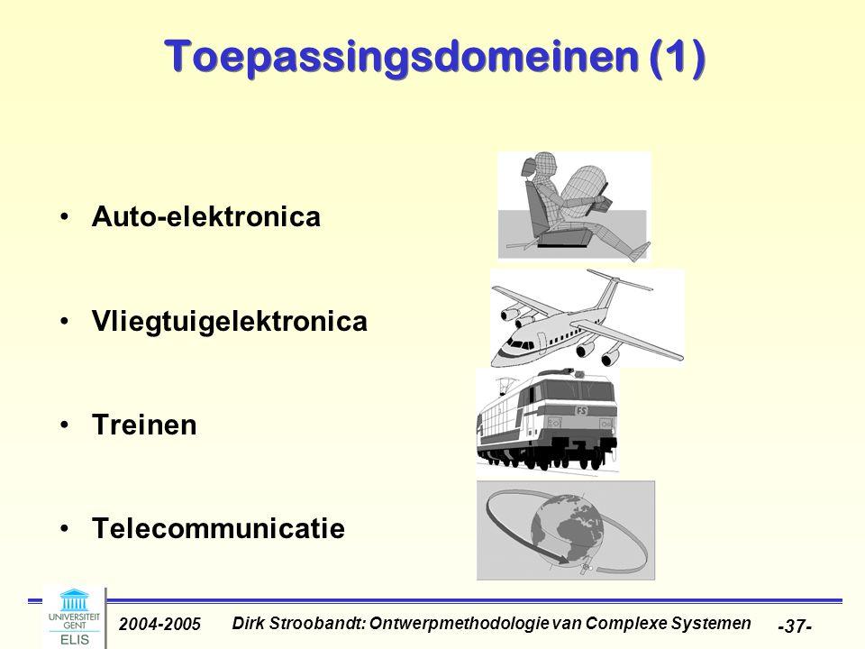 Toepassingsdomeinen (1)