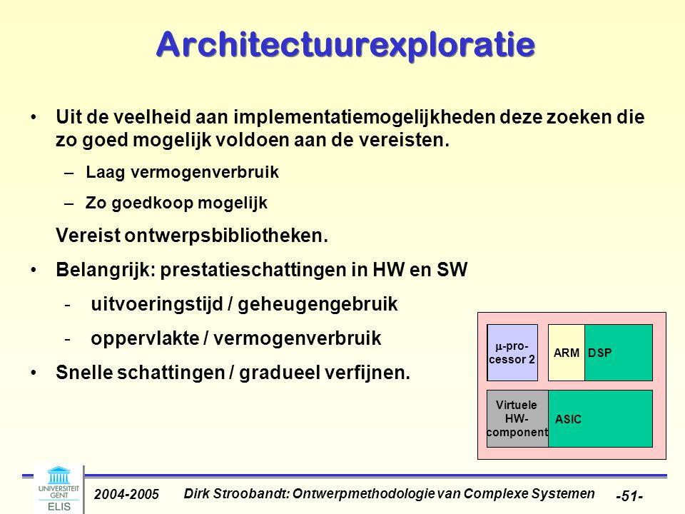 Architectuurexploratie